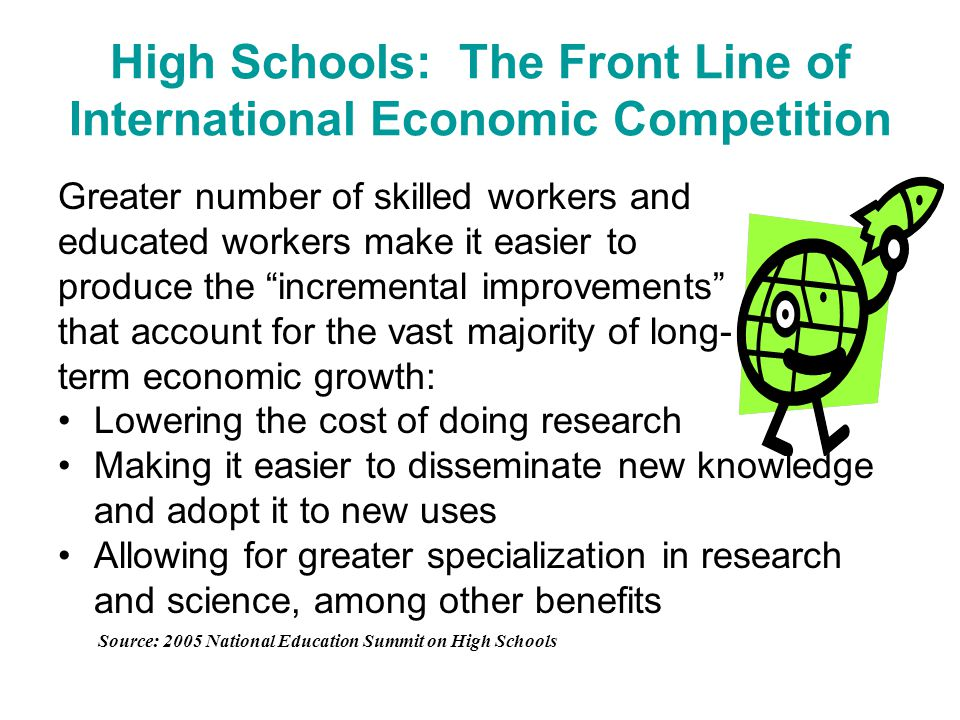 High Schools: The Front Line of International Economic Competition Greater number of skilled workers and educated workers make it easier to produce the incremental improvements that account for the vast majority of long- term economic growth: Lowering the cost of doing research Making it easier to disseminate new knowledge and adopt it to new uses Allowing for greater specialization in research and science, among other benefits Source: 2005 National Education Summit on High Schools