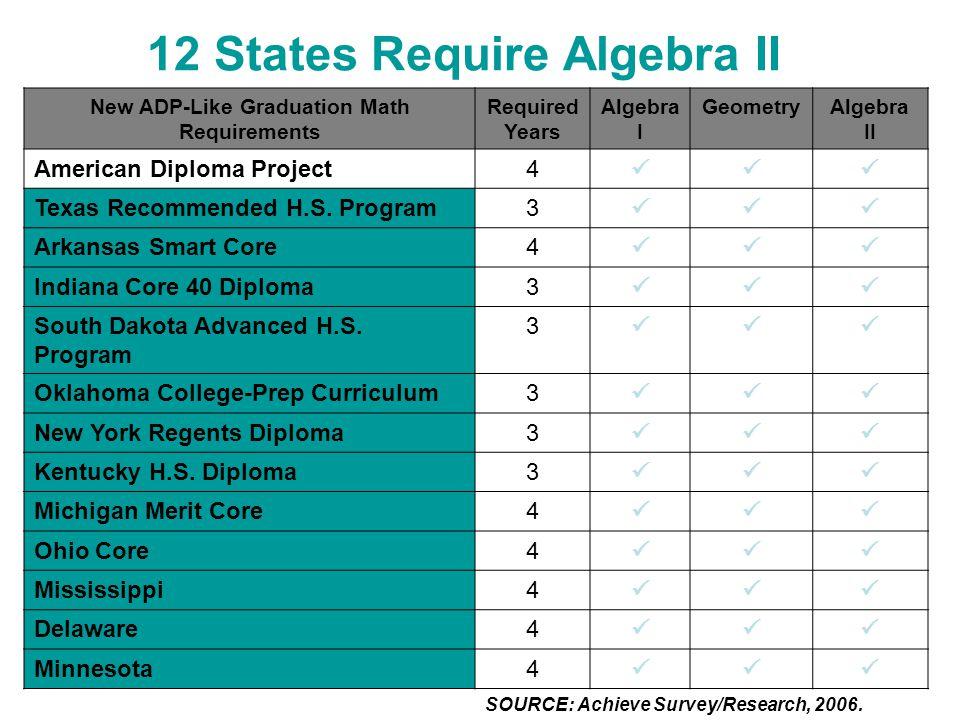 12 States Require Algebra II New ADP-Like Graduation Math Requirements Required Years Algebra I GeometryAlgebra II American Diploma Project4  Texas Recommended H.S.