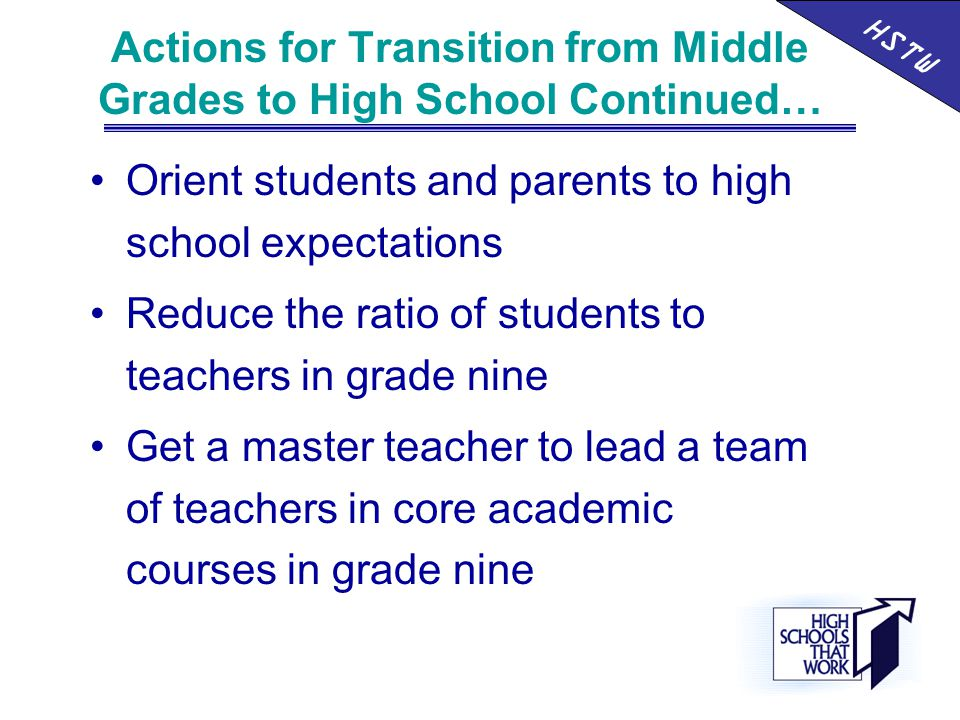 Actions for Transition from Middle Grades to High School Continued… Orient students and parents to high school expectations Reduce the ratio of students to teachers in grade nine Get a master teacher to lead a team of teachers in core academic courses in grade nine HSTW