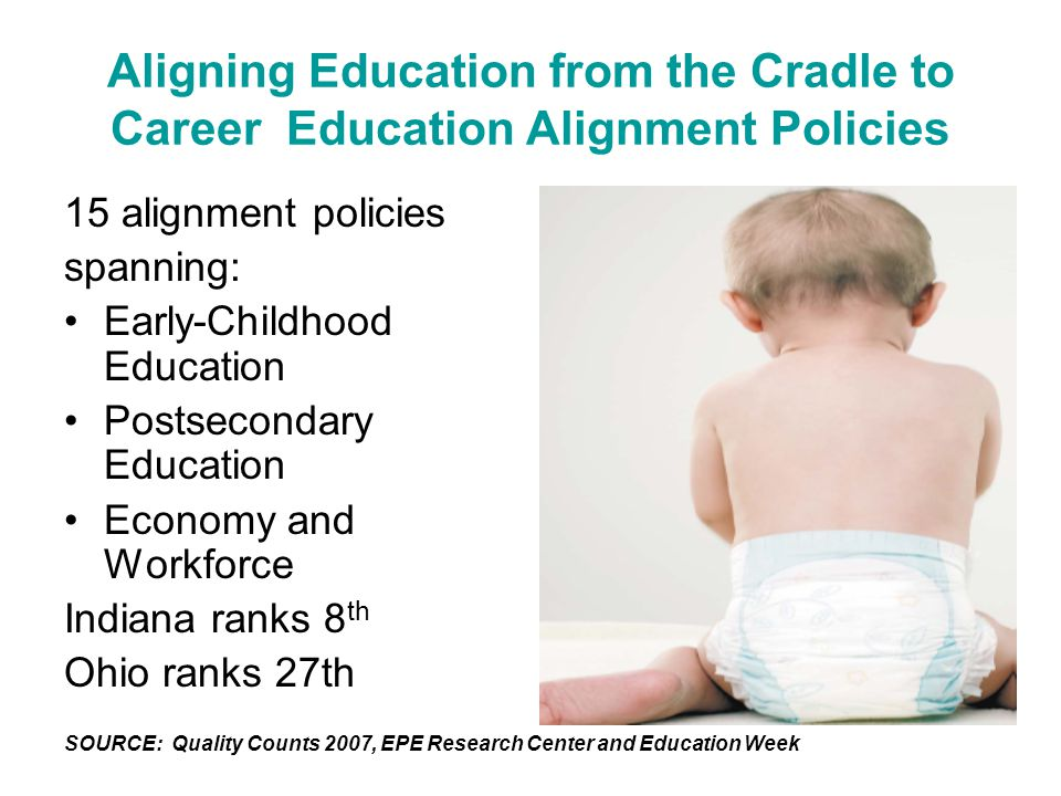 Aligning Education from the Cradle to Career Education Alignment Policies 15 alignment policies spanning: Early-Childhood Education Postsecondary Education Economy and Workforce Indiana ranks 8 th Ohio ranks 27th SOURCE: Quality Counts 2007, EPE Research Center and Education Week