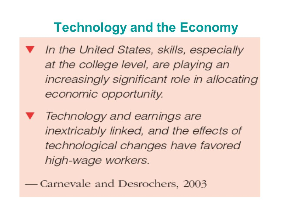 Technology and the Economy
