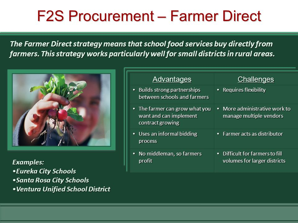 F2S Procurement – Farmer Direct AdvantagesChallenges Builds strong partnerships between schools and farmers Builds strong partnerships between schools and farmers Requires flexibility Requires flexibility The farmer can grow what you want and can implement contract growing The farmer can grow what you want and can implement contract growing More administrative work to manage multiple vendors More administrative work to manage multiple vendors Uses an informal bidding process Uses an informal bidding process Farmer acts as distributor Farmer acts as distributor No middleman, so farmers profit No middleman, so farmers profit Difficult for farmers to fill volumes for larger districts Difficult for farmers to fill volumes for larger districts The Farmer Direct strategy means that school food services buy directly from farmers.