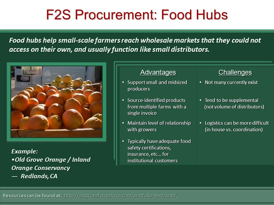 F2S Procurement: Food Hubs Resources can be found at: http://oldgrovefarmshare.com/portfolio-item/bob/ AdvantagesChallenges Support small and midsized producers Support small and midsized producers Not many currently exist Not many currently exist Source-identified products from multiple farms with a single invoice Source-identified products from multiple farms with a single invoice Tend to be supplemental Tend to be supplemental (not volume of distributors) (not volume of distributors) Maintain level of relationship with growers Maintain level of relationship with growers Logistics can be more difficult (in house vs.