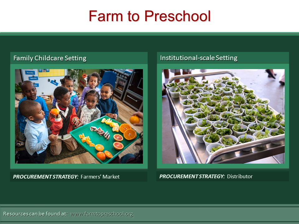 Farm to Preschool Family Childcare Setting Resources can be found at: www.farmtopreschool.org PROCUREMENT STRATEGY: Farmers' Market Institutional-scale Setting PROCUREMENT STRATEGY: Distributor