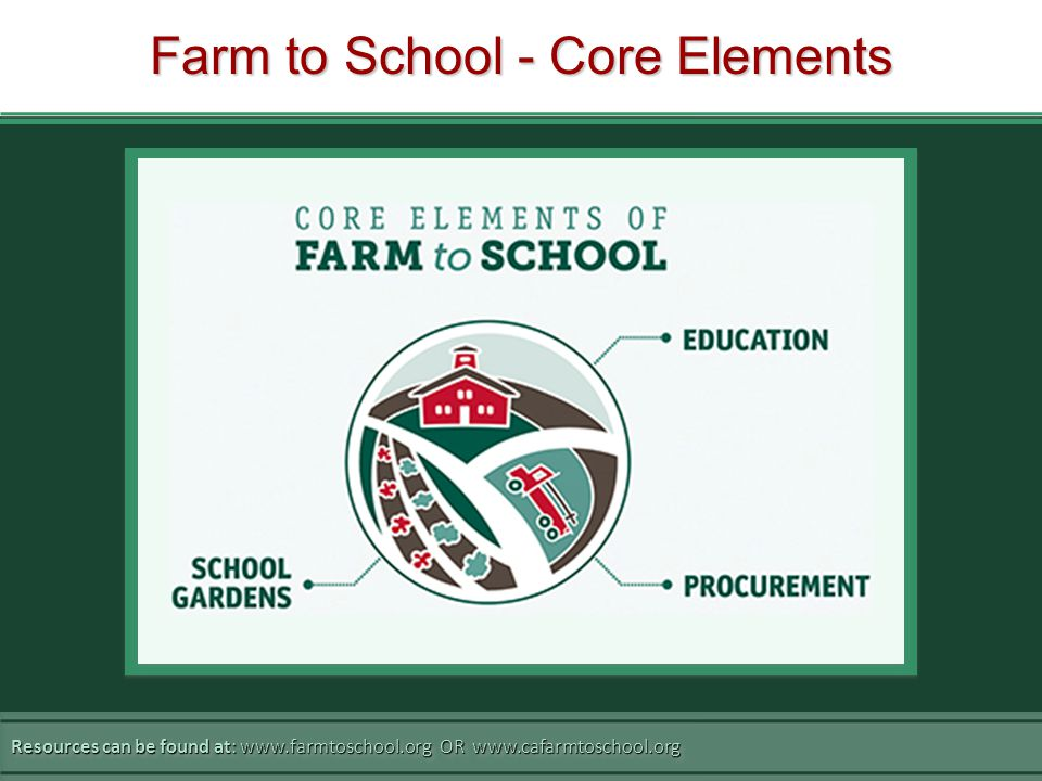 Farm to School - Core Elements Resources can be found at: www.farmtoschool.org OR www.cafarmtoschool.org