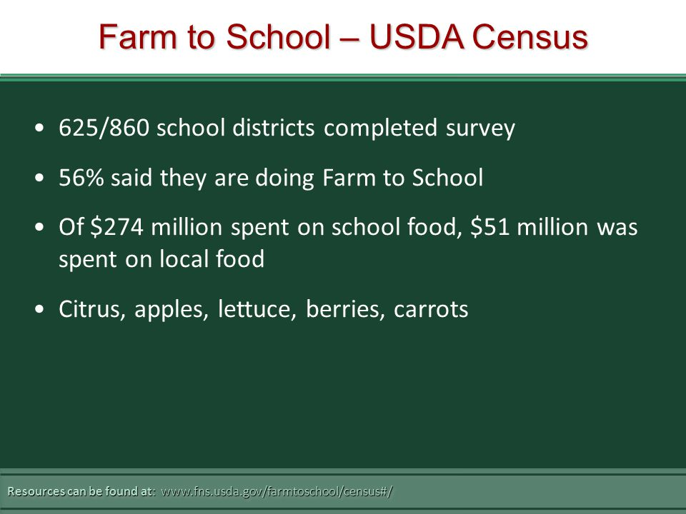 Farm to School – USDA Census Resources can be found at: www.fns.usda.gov/farmtoschool/census#/ 625/860 school districts completed survey 56% said they are doing Farm to School Of $274 million spent on school food, $51 million was spent on local food Citrus, apples, lettuce, berries, carrots