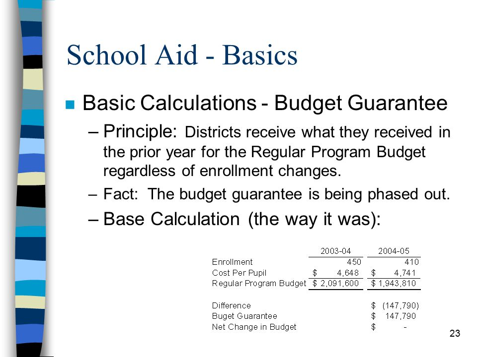 23 School Aid - Basics n Basic Calculations - Budget Guarantee –Principle: Districts receive what they received in the prior year for the Regular Program Budget regardless of enrollment changes.