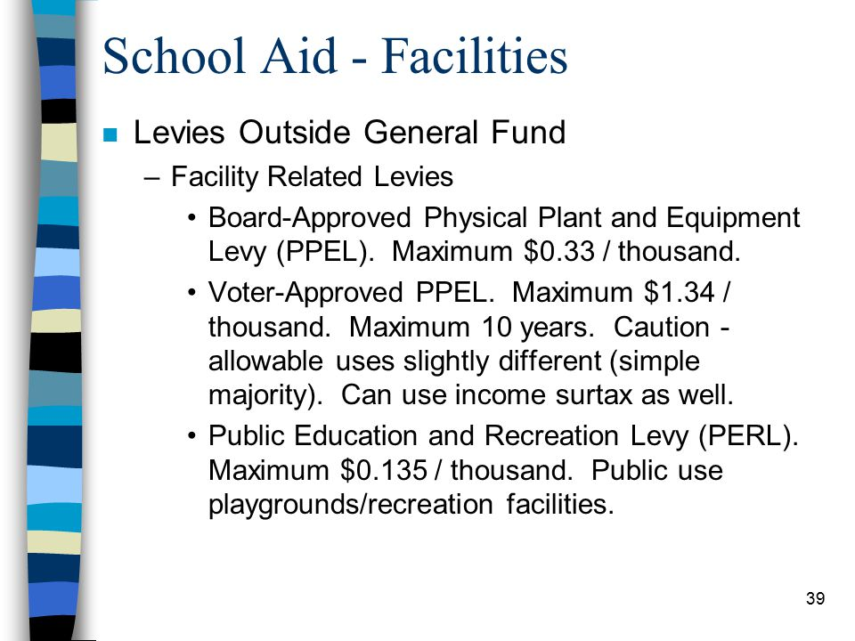 39 School Aid - Facilities n Levies Outside General Fund –Facility Related Levies Board-Approved Physical Plant and Equipment Levy (PPEL).