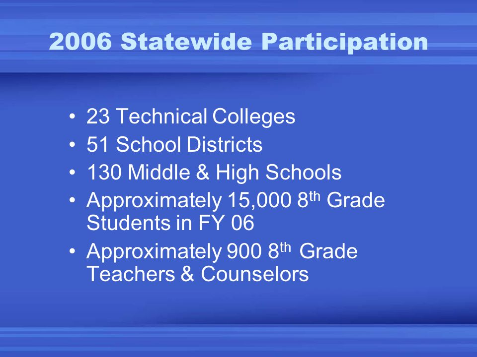 2006 Statewide Participation 23 Technical Colleges 51 School Districts 130 Middle & High Schools Approximately 15,000 8 th Grade Students in FY 06 Approximately 900 8 th Grade Teachers & Counselors