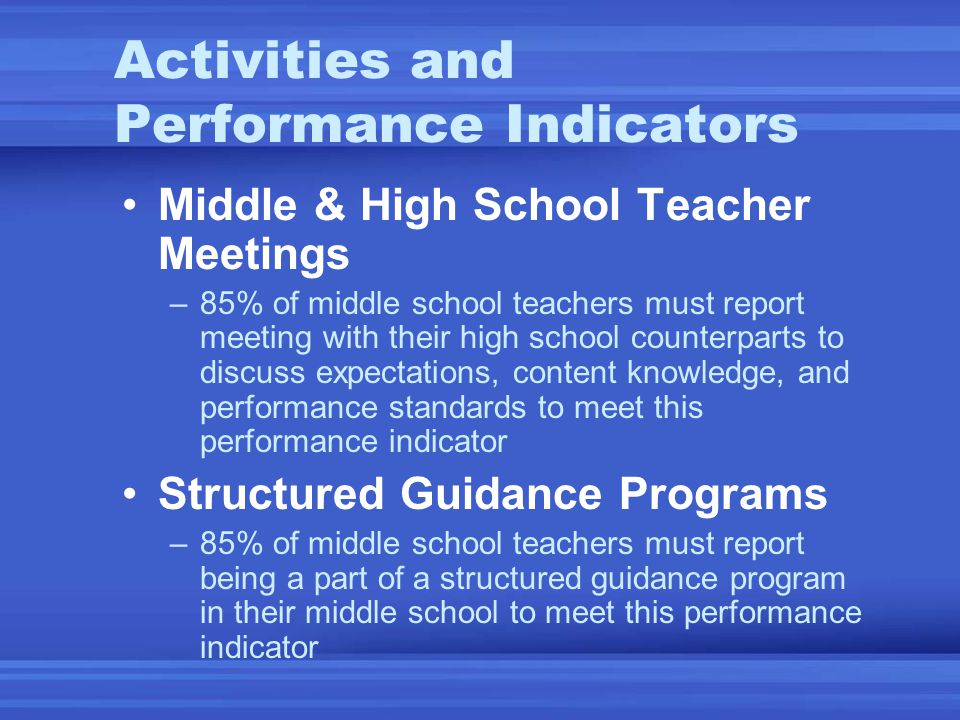 Middle & High School Teacher Meetings –85% of middle school teachers must report meeting with their high school counterparts to discuss expectations, content knowledge, and performance standards to meet this performance indicator Structured Guidance Programs –85% of middle school teachers must report being a part of a structured guidance program in their middle school to meet this performance indicator Activities and Performance Indicators