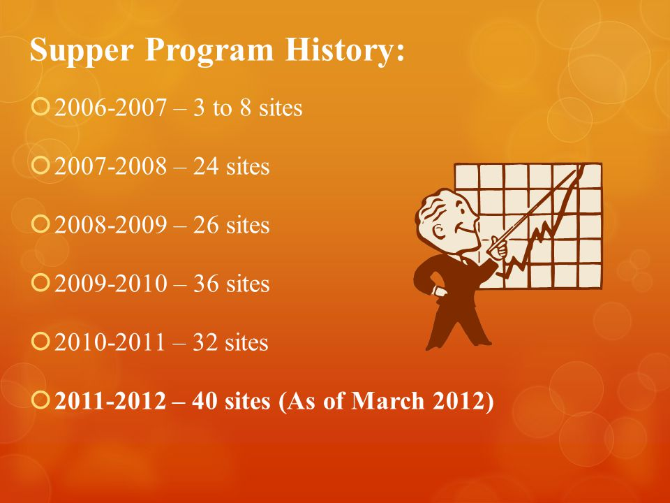Supper Program History:  2006-2007 – 3 to 8 sites  2007-2008 – 24 sites  2008-2009 – 26 sites  2009-2010 – 36 sites  2010-2011 – 32 sites  2011-2012 – 40 sites (As of March 2012)