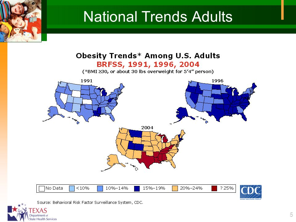 6 National Trends in Child Overweight