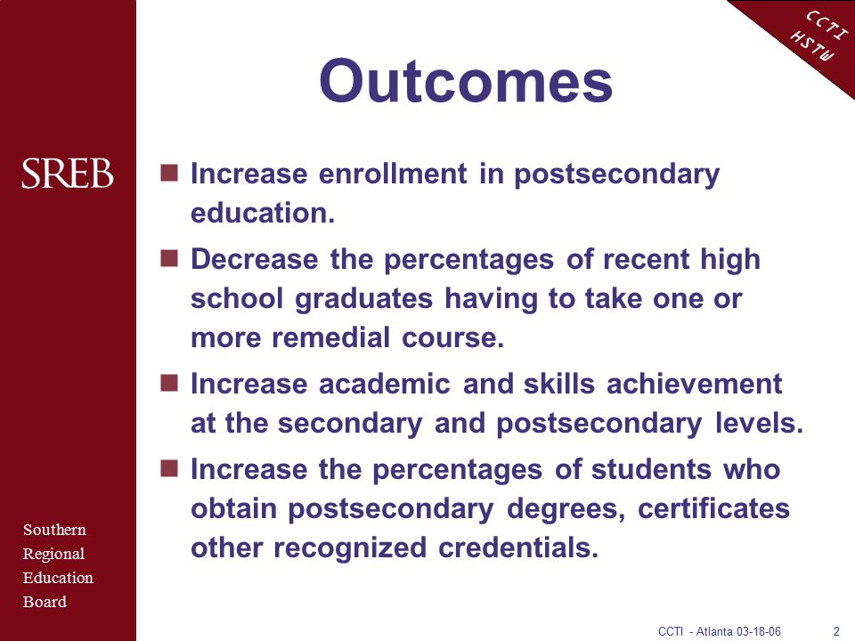 CCTI HSTW CCTI - Atlanta 03-18-062 Outcomes Increase enrollment in postsecondary education. Decrease the percentages of recent high school graduates h