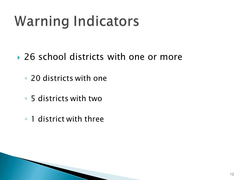  26 school districts with one or more ◦ 20 districts with one ◦ 5 districts with two ◦ 1 district with three 12