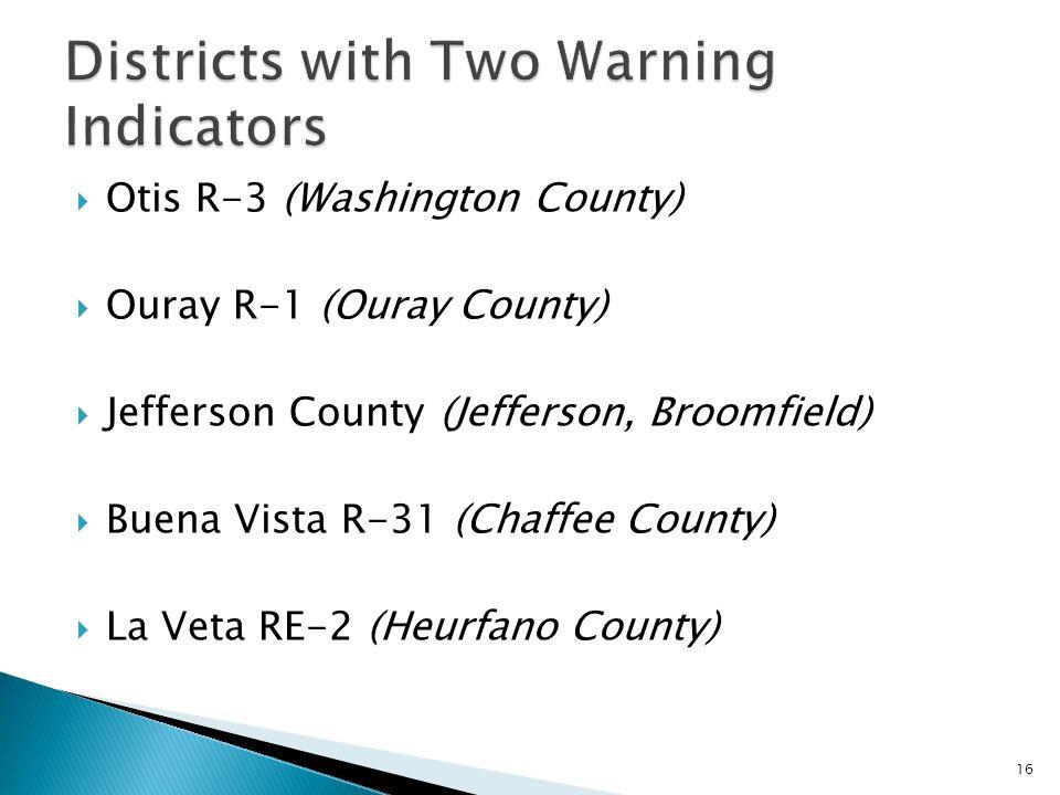  Otis R-3 (Washington County)  Ouray R-1 (Ouray County)  Jefferson County (Jefferson, Broomfield)  Buena Vista R-31 (Chaffee County)  La Veta RE-2 (Heurfano County) 16