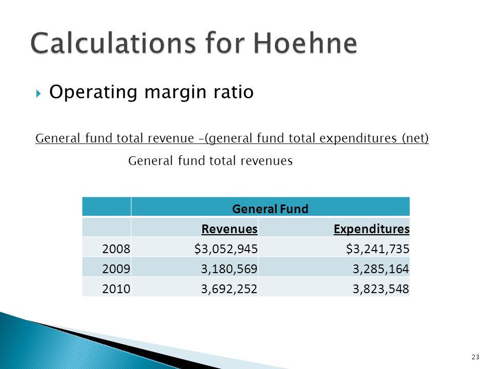  Operating margin ratio General fund total revenue –(general fund total expenditures (net) General fund total revenues General Fund RevenuesExpenditures 2008 $3,052,945 $3,241,735 2009 3,180,569 3,285,164 2010 3,692,252 3,823,548 23