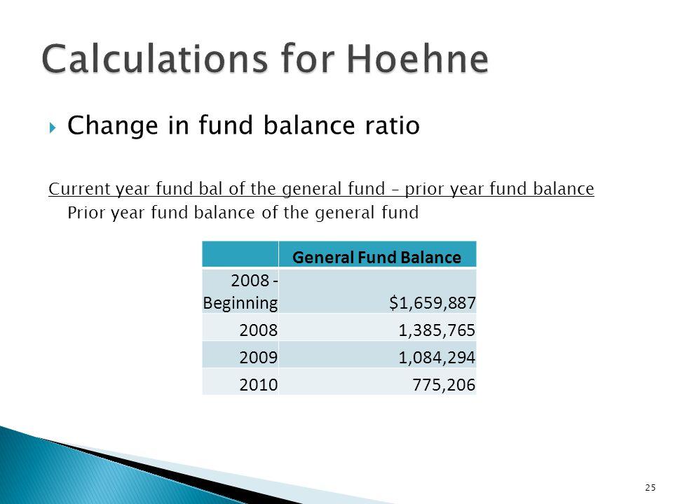  Change in fund balance ratio Current year fund bal of the general fund – prior year fund balance Prior year fund balance of the general fund General Fund Balance 2008 - Beginning$1,659,887 2008 1,385,765 2009 1,084,294 2010 775,206 25