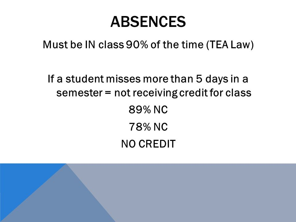 ABSENCES Must be IN class 90% of the time (TEA Law) If a student misses more than 5 days in a semester = not receiving credit for class 89% NC 78% NC