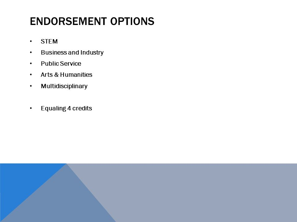 ENDORSEMENT OPTIONS STEM Business and Industry Public Service Arts & Humanities Multidisciplinary Equaling 4 credits