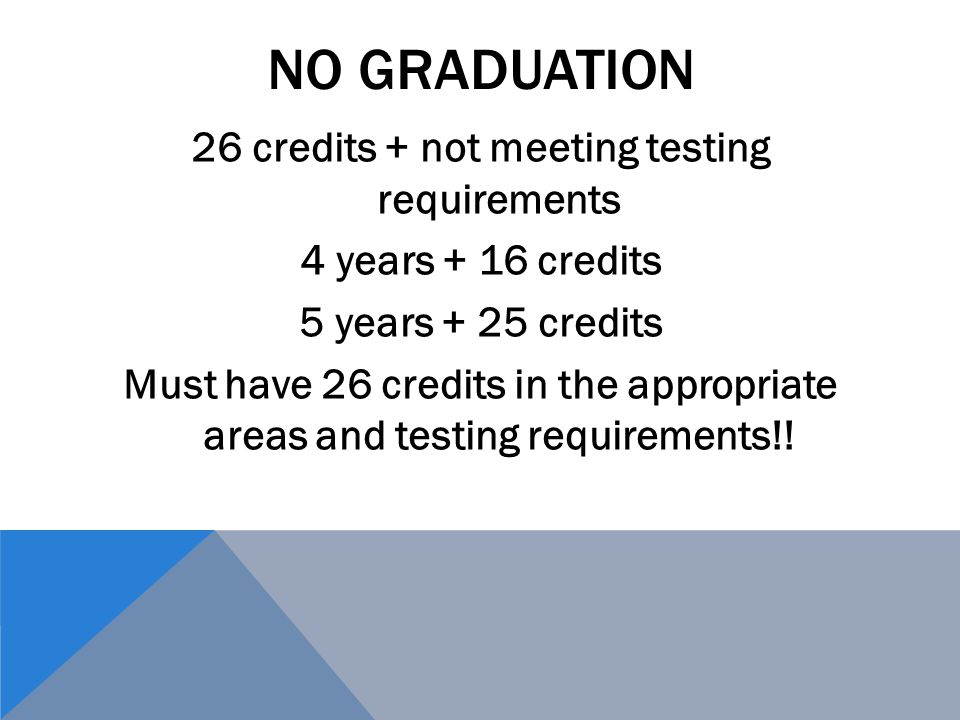 NO GRADUATION 26 credits + not meeting testing requirements 4 years + 16 credits 5 years + 25 credits Must have 26 credits in the appropriate areas an