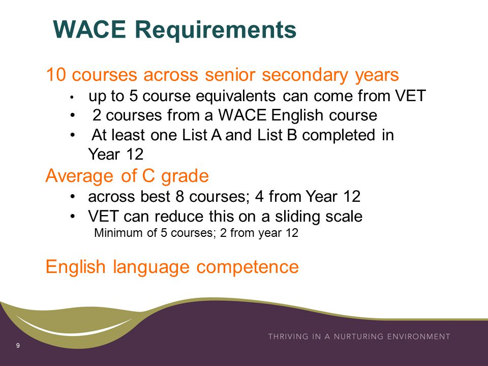 WACE Requirements 9 10 courses across senior secondary years up to 5 course equivalents can come from VET 2 courses from a WACE English course At least one List A and List B completed in Year 12 Average of C grade across best 8 courses; 4 from Year 12 VET can reduce this on a sliding scale Minimum of 5 courses; 2 from year 12 English language competence
