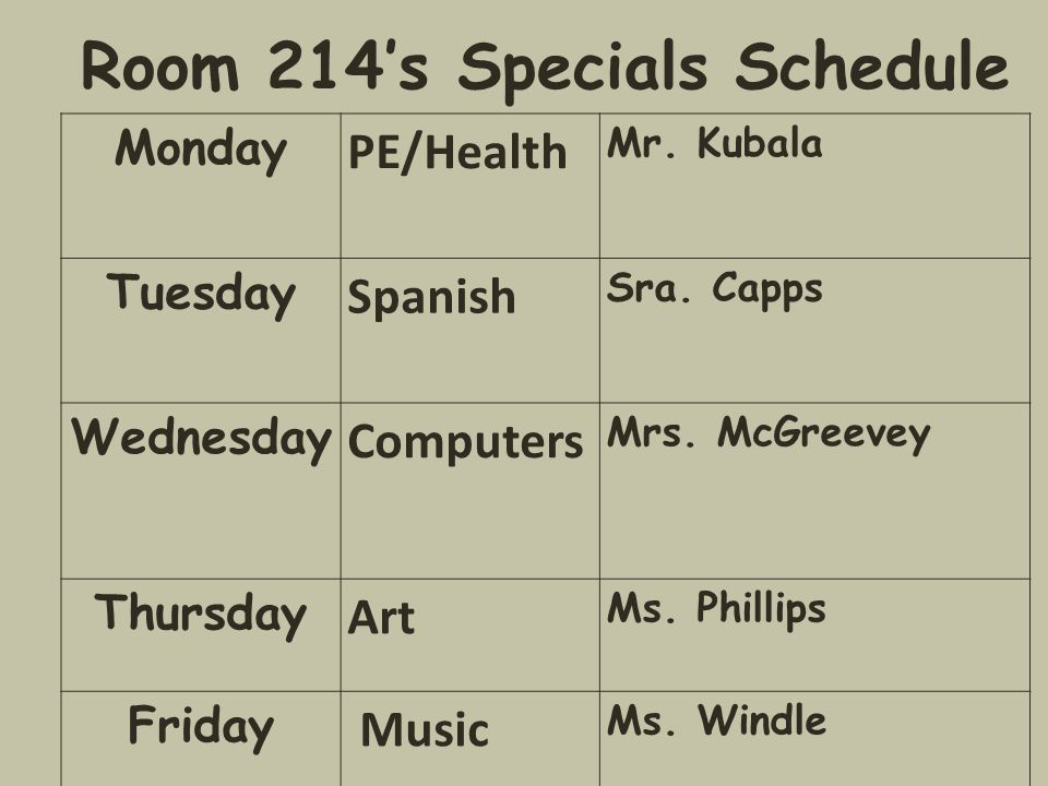 Room 214's Specials Schedule Monday PE/Health Mr. Kubala Tuesday Spanish Sra. Capps Wednesday Computers Mrs. McGreevey Thursday Art Ms. Phillips Frida