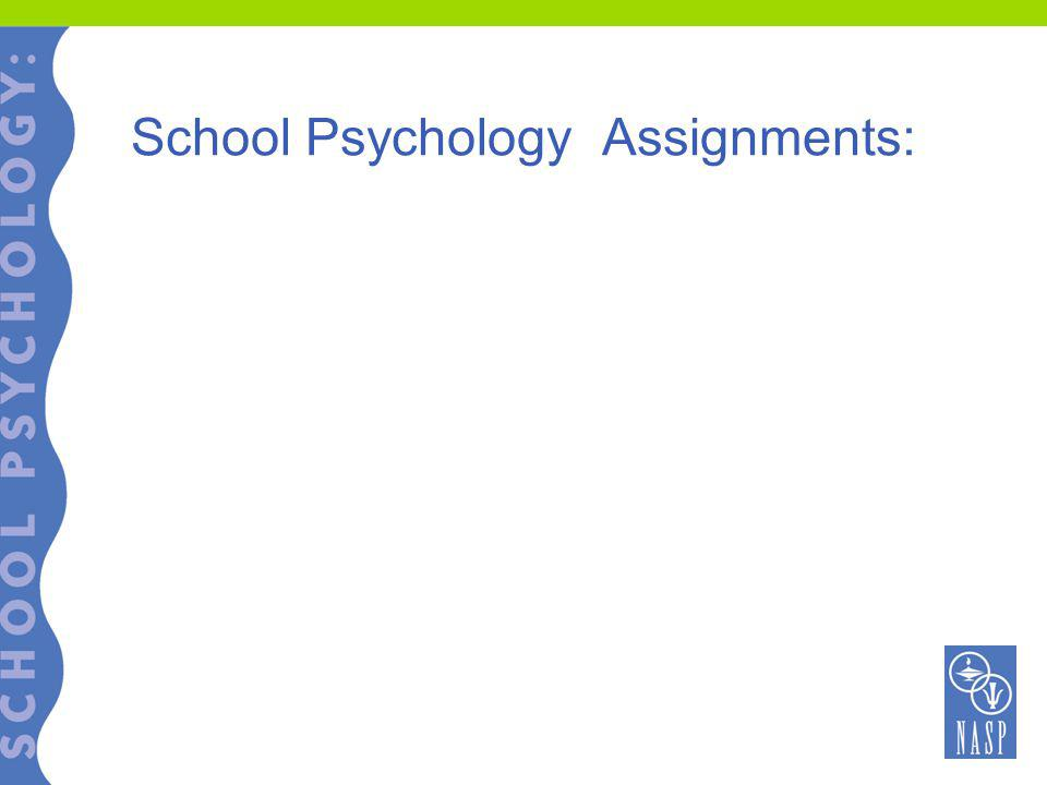 School Psychology Assignments: