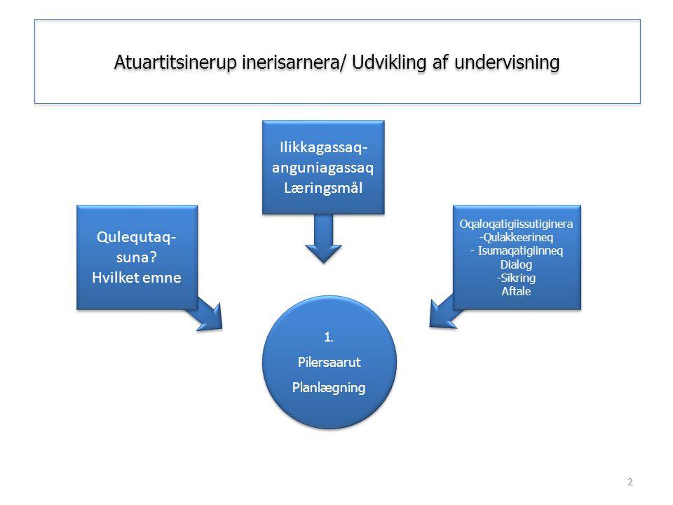 Atuartitsinerup inerisarnera/ Udvikling af undervisning 1. Pilersaarut Planlægning 1. Pilersaarut Planlægning Qulequtaq- suna? Hvilket emne Qulequtaq-