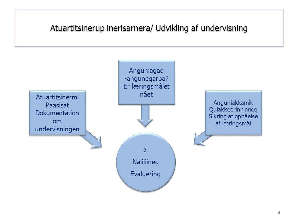 Atuartitsinerup inerisarnera/ Udvikling af undervisning 3. Naliliineq Evaluering 3. Naliliineq Evaluering Anguniakkamik Qulakkeerinninneq Sikring af o