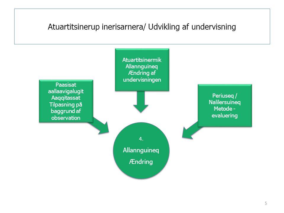 Atuartitsinerup inerisarnera/ Udvikling af undervisning 5 4. Allannguineq Ændring 4. Allannguineq Ændring Periuseq / Nalilersuineq Metode - evaluering
