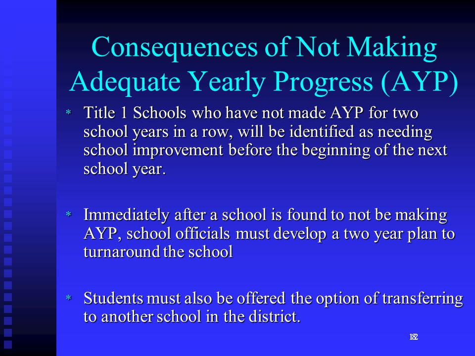 12 Consequences of Not Making Adequate Yearly Progress (AYP) * Title 1 Schools who have not made AYP for two school years in a row, will be identified as needing school improvement before the beginning of the next school year.