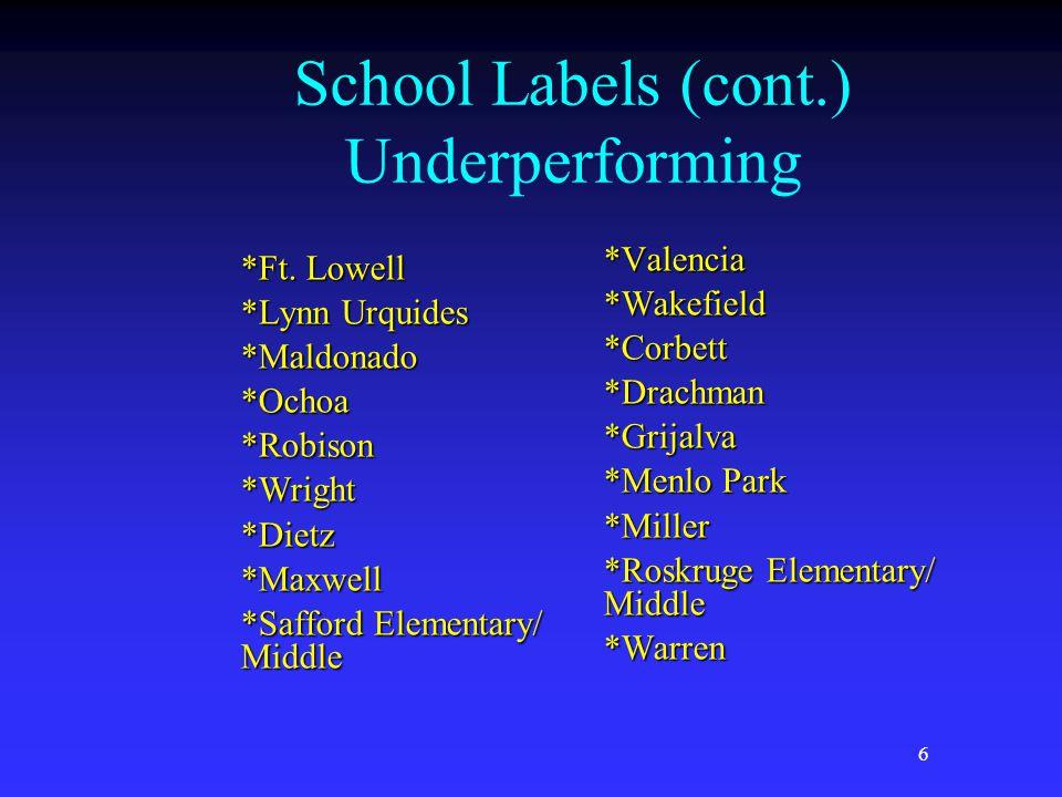 6 School Labels (cont.) Underperforming *Ft. Lowell *Lynn Urquides *Maldonado *Ochoa *Robison *Wright *Dietz *Maxwell *Safford Elementary/ Middle *Val