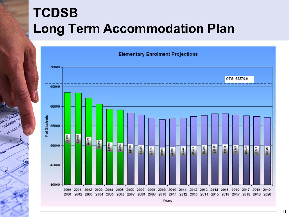 9 TCDSB Long Term Accommodation Plan