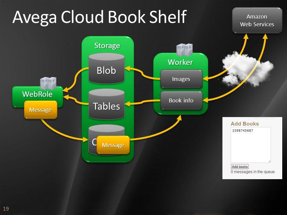 19 WorkerWorker StorageStorage QueueQueue BlobBlob TablesTables Amazon Web Services Amazon ImagesImages Book info WebRoleWebRole Avega Cloud Book Shelf Message Message Message Message 1598745687