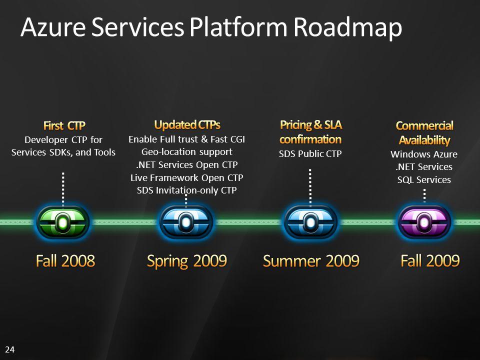 24 Azure Services Platform Roadmap
