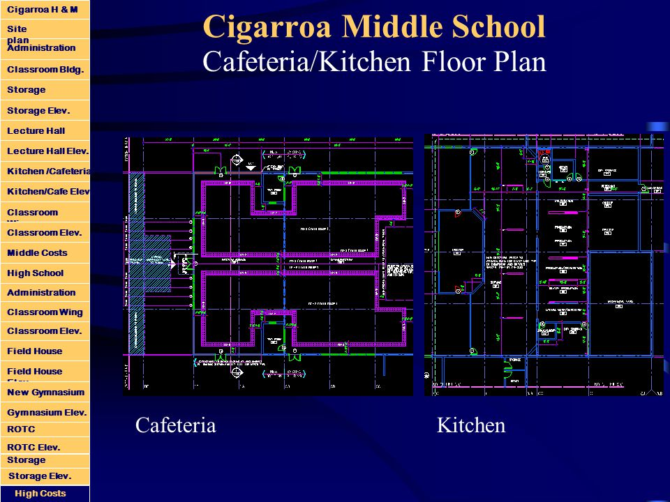 Cigarroa Middle School Cafeteria/Kitchen Floor Plan KitchenCafeteria Administration Classroom Bldg.