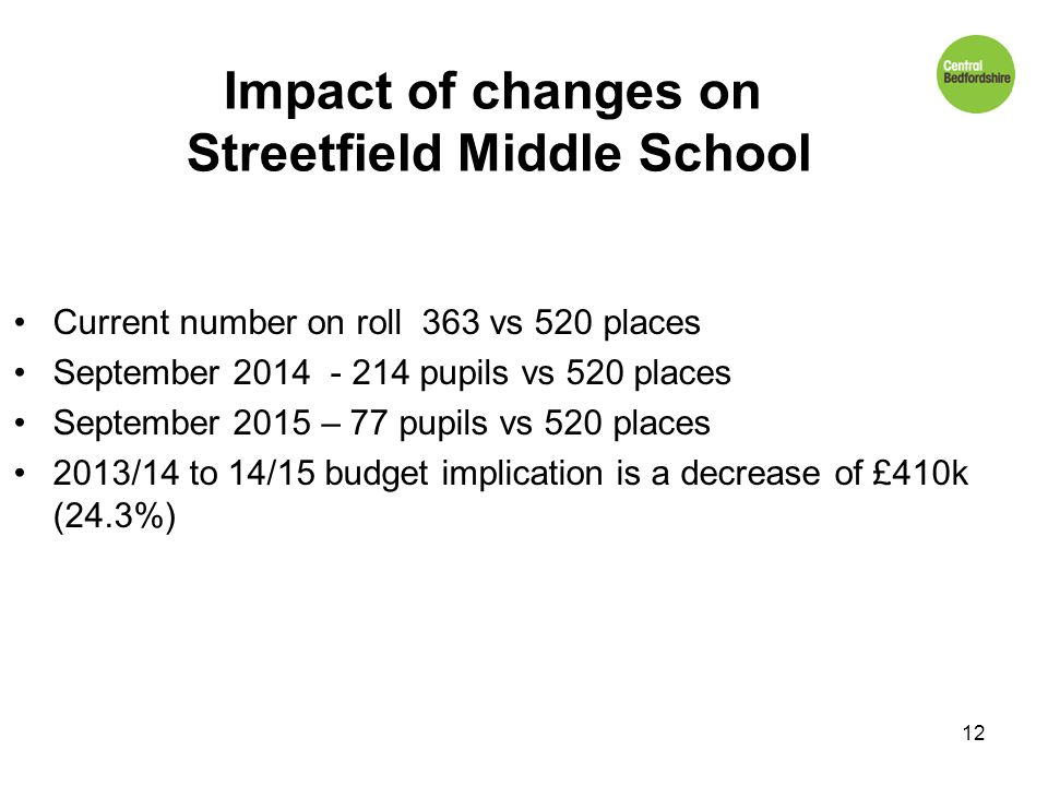 Impact of changes on Streetfield Middle School Current number on roll 363 vs 520 places September 2014 - 214 pupils vs 520 places September 2015 – 77 pupils vs 520 places 2013/14 to 14/15 budget implication is a decrease of £410k (24.3%) 12