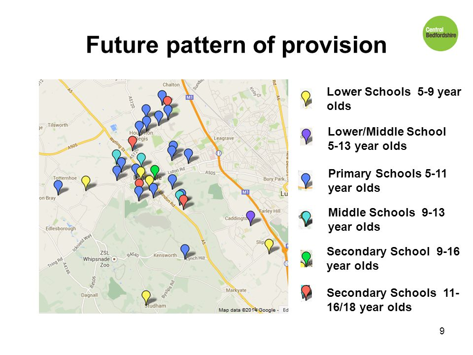 Future pattern of provision 9 Lower Schools 5-9 year olds Primary Schools 5-11 year olds Middle Schools 9-13 year olds Secondary School 9-16 year olds Secondary Schools 11- 16/18 year olds Lower/Middle School 5-13 year olds