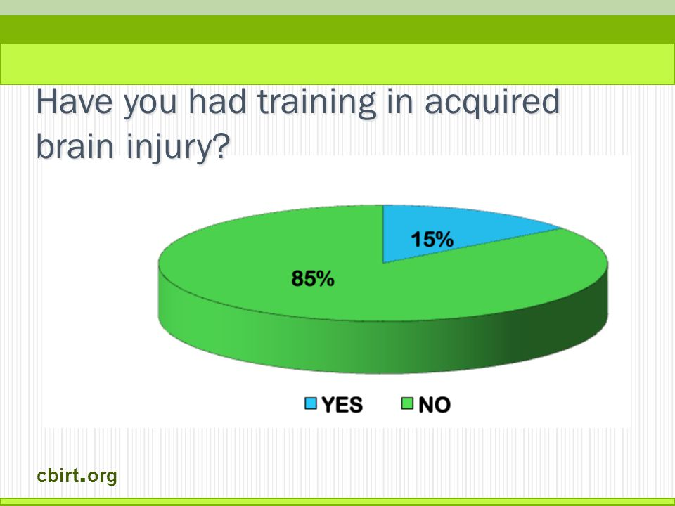 cbirt. org Have you had training in acquired brain injury?