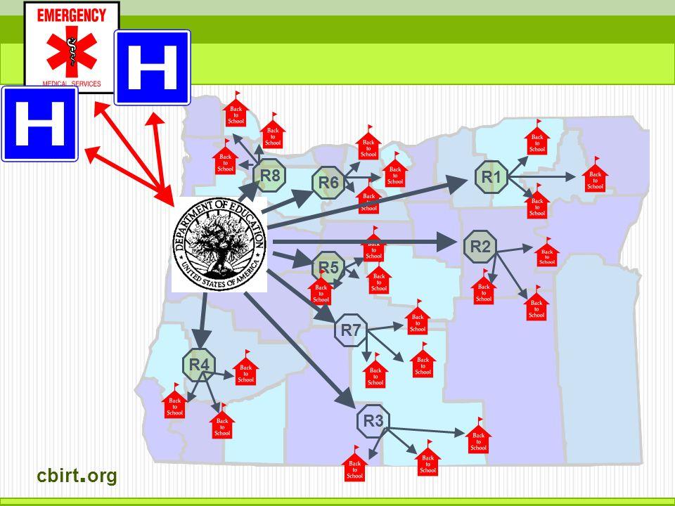 cbirt. org R4 R3 R6 R1 R2 R7 R5 R8