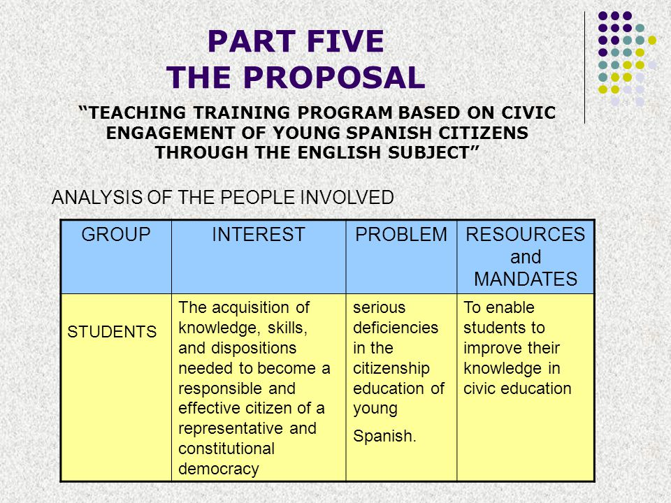 PART FIVE THE PROPOSAL ANALYSIS OF THE PEOPLE INVOLVED GROUPINTERESTPROBLEMRESOURCES and MANDATES STUDENTS The acquisition of knowledge, skills, and d