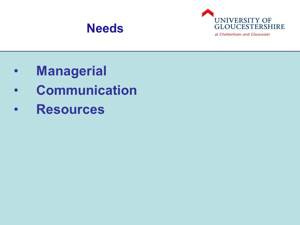 Needs Managerial Communication Resources