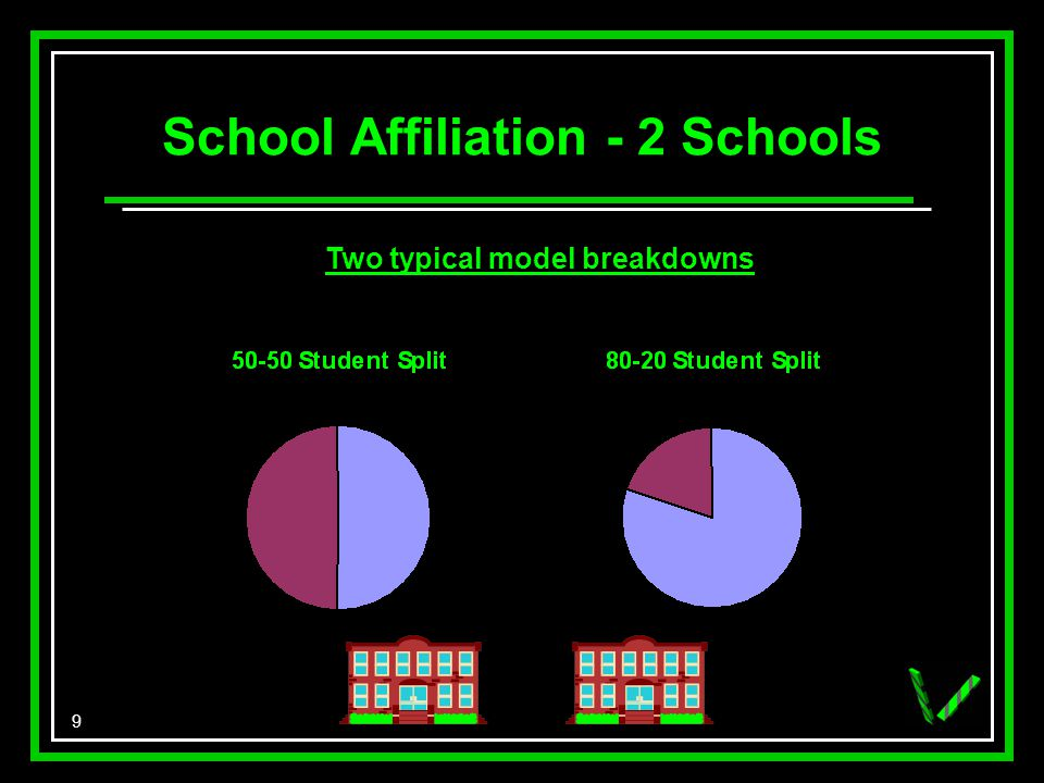 9 School Affiliation - 2 Schools Two typical model breakdowns