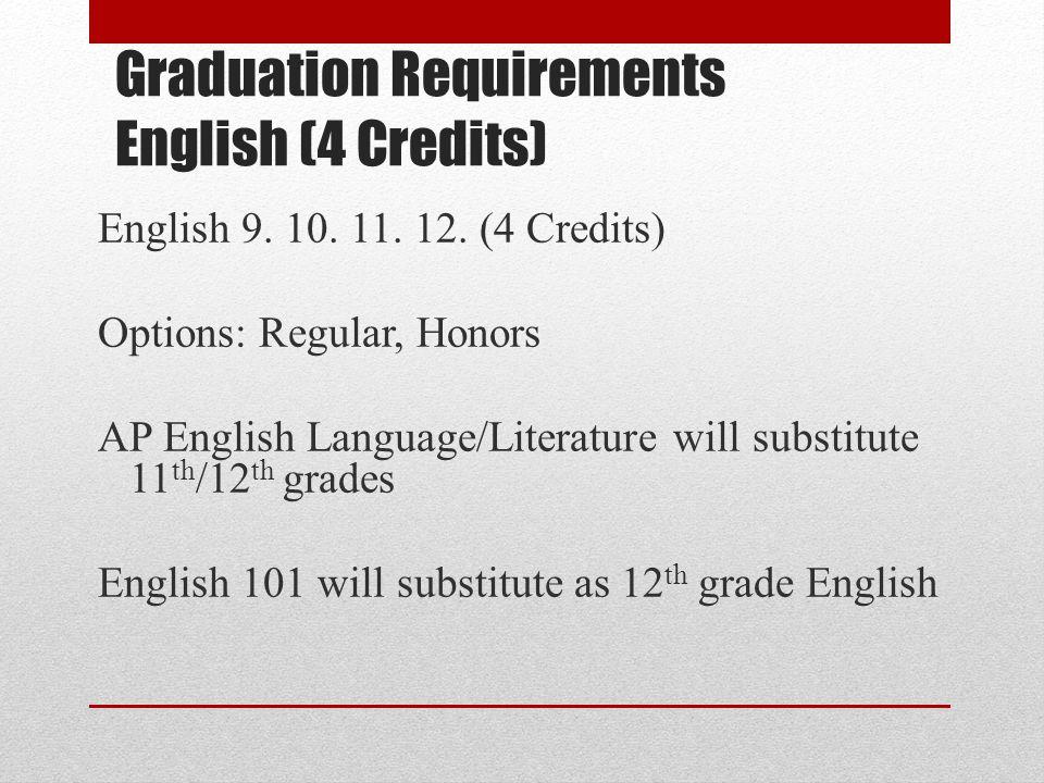 Graduation Requirements English (4 Credits) English 9. 10. 11. 12. (4 Credits) Options: Regular, Honors AP English Language/Literature will substitute