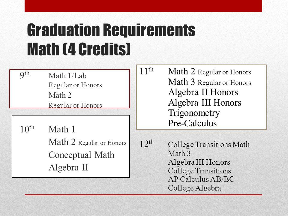 Graduation Requirements Math (4 Credits) 9 th Math 1/Lab Regular or Honors Math 2 Regular or Honors 10 th Math 1 Math 2 Regular or Honors Conceptual M