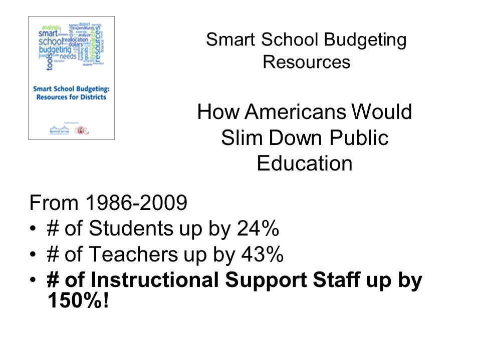 Smart School Budgeting How do you project your Usage or Consumption? Utility Budgeting