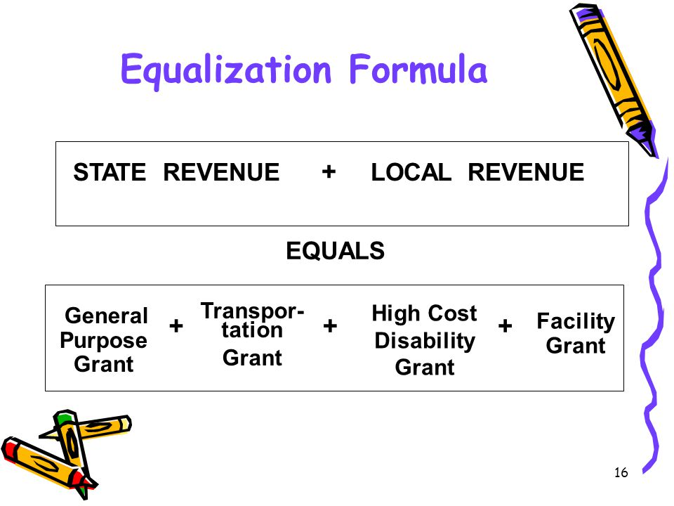 16 Equalization Formula STATE REVENUE + LOCAL REVENUE EQUALS General Purpose Grant + Transpor- tation Grant + Facility Grant + High Cost Disability Grant
