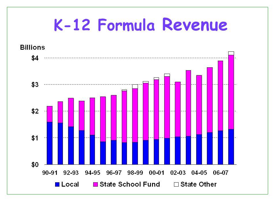 K-12 Formula Revenue