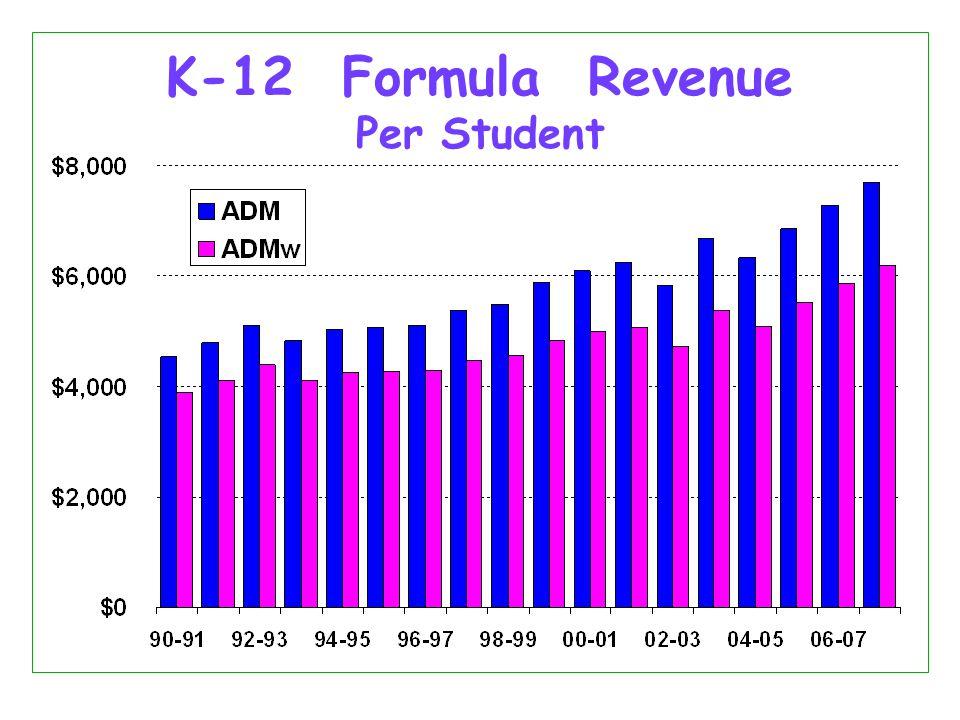 K-12 Formula Revenue Per Student