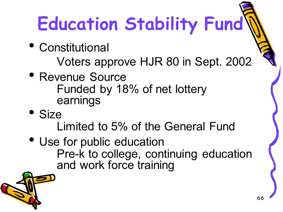 66 Education Stability Fund Constitutional Voters approve HJR 80 in Sept.